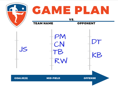 Example of a Game Plan Card